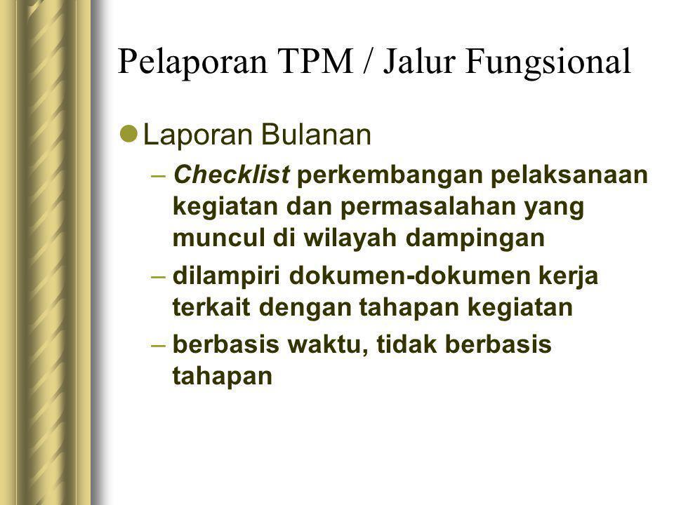 Pelaporan TPM / Jalur Fungsional  Laporan Bulanan –Checklist perkembangan pelaksanaan kegiatan dan permasalahan yang muncul di wilayah dampingan –dil