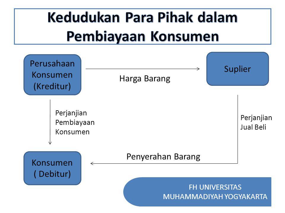 FH UNIVERSITAS MUHAMMADIYAH YOGYAKARTA Perusahaan Konsumen (Kreditur) Suplier Harga Barang Konsumen ( Debitur) Perjanjian Pembiayaan Konsumen Perjanjian Jual Beli Penyerahan Barang