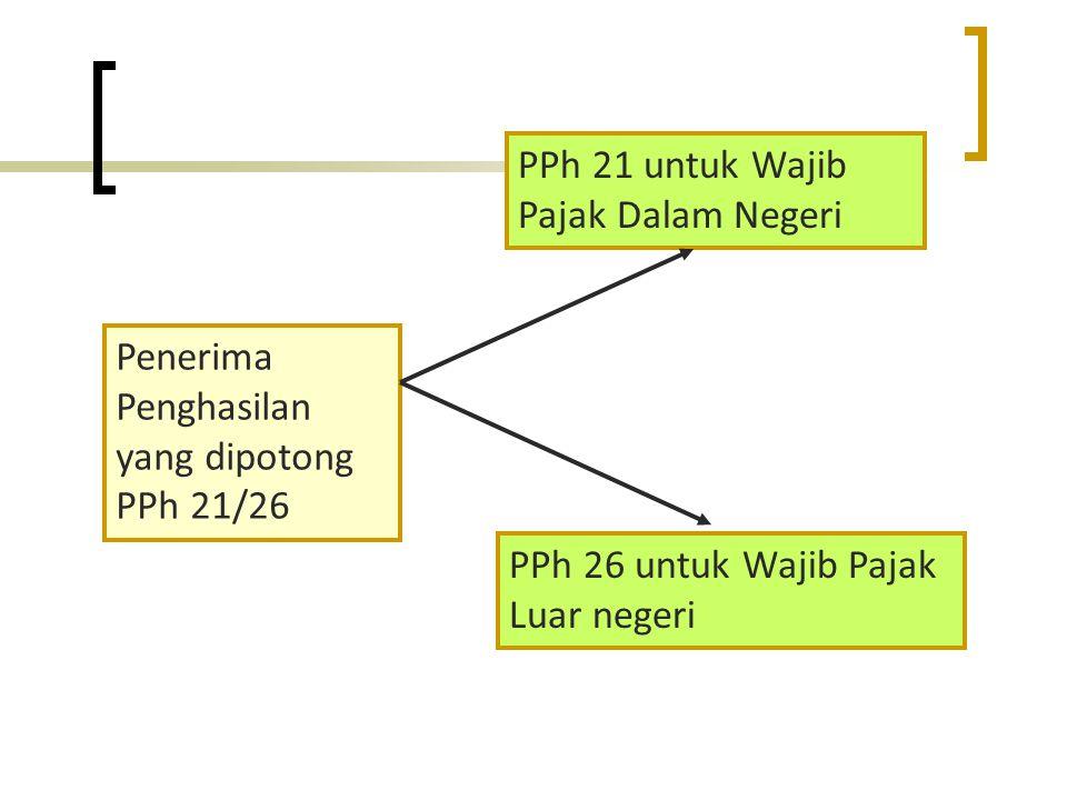 Penerima Penghasilan yang dipotong PPh 21/26 PPh 21 untuk Wajib Pajak Dalam Negeri PPh 26 untuk Wajib Pajak Luar negeri