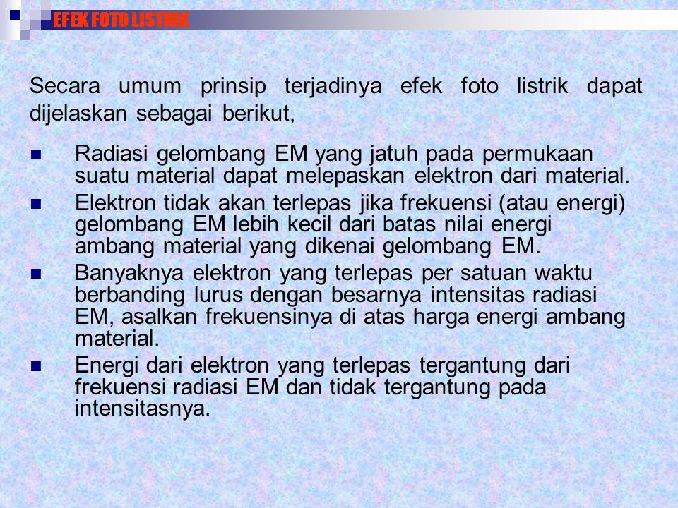 EFEK FOTO LISTRIK Secara umum prinsip terjadinya efek foto listrik dapat dijelaskan sebagai berikut,  Radiasi gelombang EM yang jatuh pada permukaan
