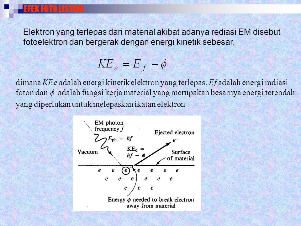 Elektron yang terlepas dari material akibat adanya rediasi EM disebut fotoelektron dan bergerak dengan energi kinetik sebesar, dimana KEe adalah energ