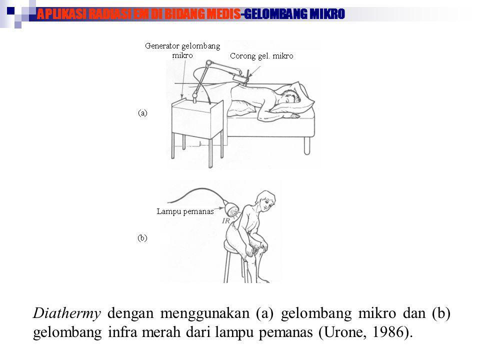 APLIKASI RADIASI EM DI BIDANG MEDIS-GELOMBANG MIKRO Diathermy dengan menggunakan (a) gelombang mikro dan (b) gelombang infra merah dari lampu pemanas