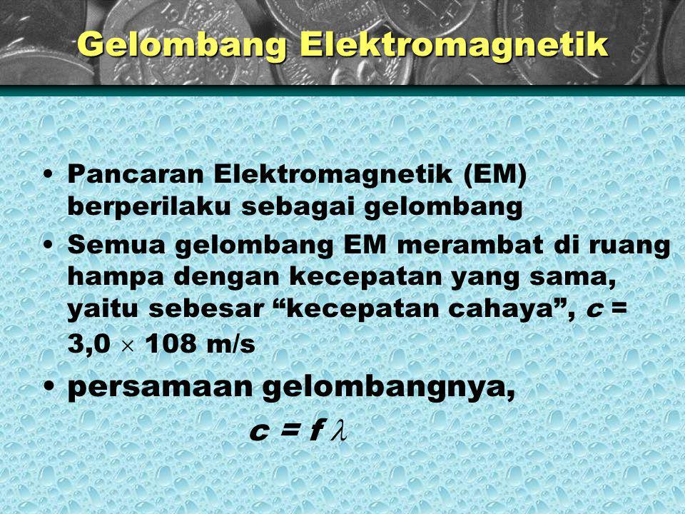 Gelombang Elektromagnetik •Pancaran Elektromagnetik (EM) berperilaku sebagai gelombang •Semua gelombang EM merambat di ruang hampa dengan kecepatan ya