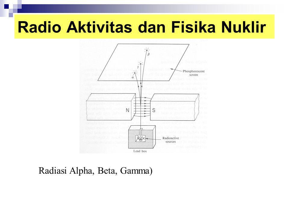 Radio Aktivitas dan Fisika Nuklir Radiasi Alpha, Beta, Gamma)