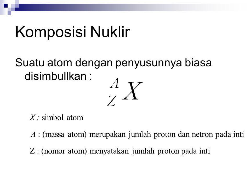 Komposisi Nuklir Suatu atom dengan penyusunnya biasa disimbullkan : X : simbol atom A : (massa atom) merupakan jumlah proton dan netron pada inti Z :