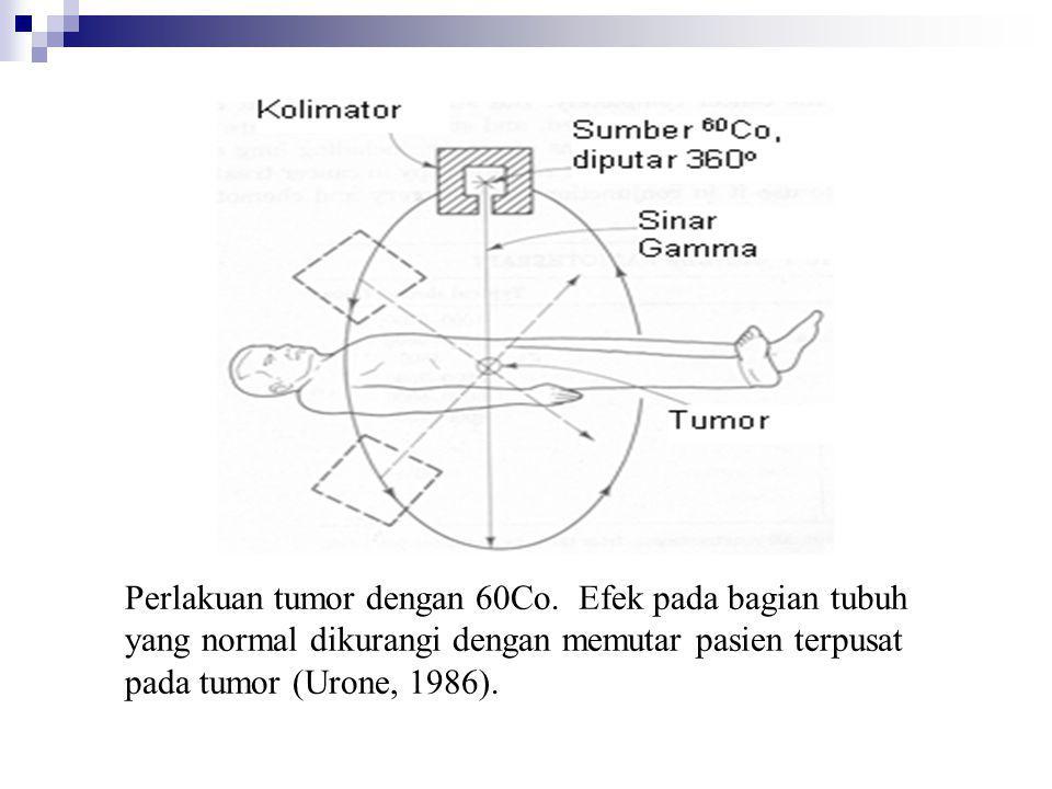 Perlakuan tumor dengan 60Co. Efek pada bagian tubuh yang normal dikurangi dengan memutar pasien terpusat pada tumor (Urone, 1986).