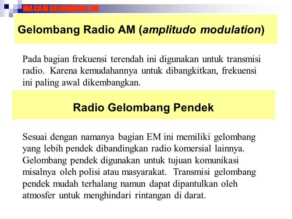 Gelombang Radio AM (amplitudo modulation) MACAM GELOMBANG EM Pada bagian frekuensi terendah ini digunakan untuk transmisi radio. Karena kemudahannya u