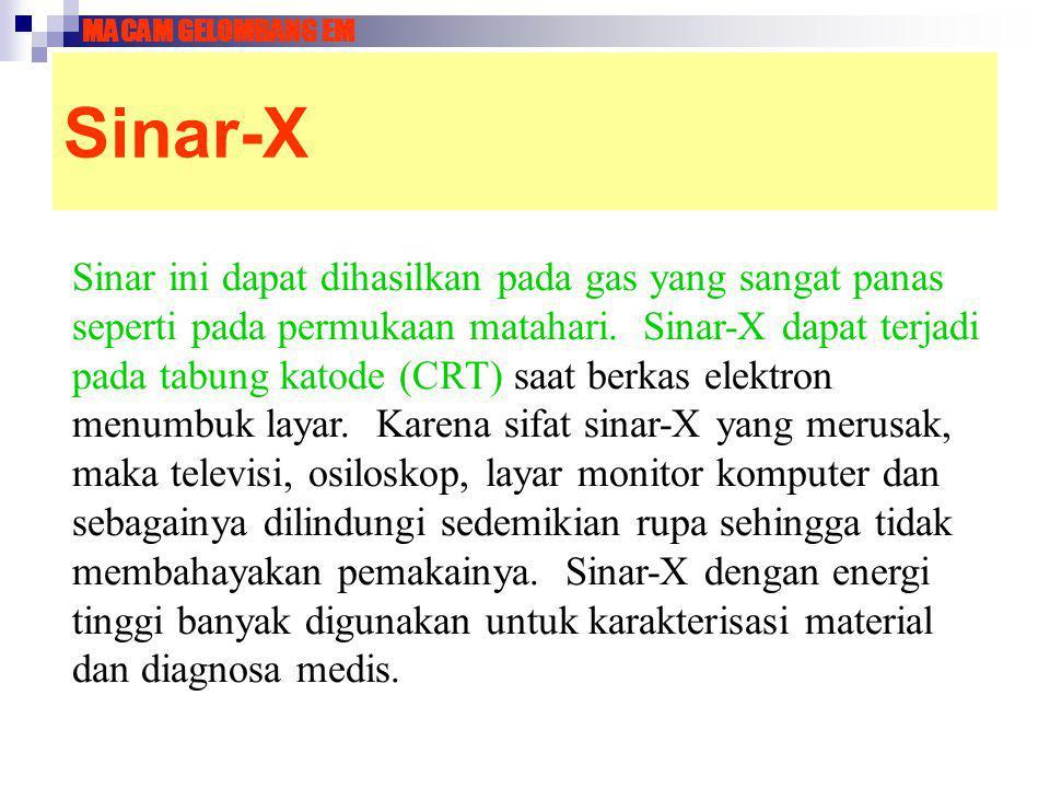 Sinar-X Sinar ini dapat dihasilkan pada gas yang sangat panas seperti pada permukaan matahari. Sinar-X dapat terjadi pada tabung katode (CRT) saat ber