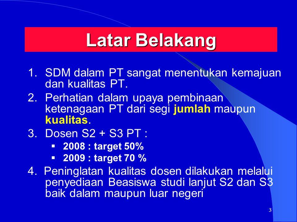 3 Latar Belakang 1.SDM dalam PT sangat menentukan kemajuan dan kualitas PT. 2.Perhatian dalam upaya pembinaan ketenagaan PT dari segi jumlah maupun ku