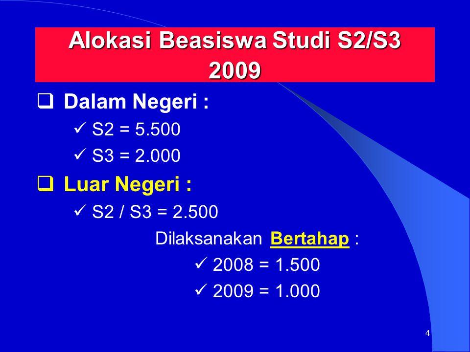 4 Alokasi Beasiswa Studi S2/S3 2009  Dalam Negeri :  S2 = 5.500  S3 = 2.000  Luar Negeri :  S2 / S3 = 2.500 Dilaksanakan Bertahap :  2008 = 1.50