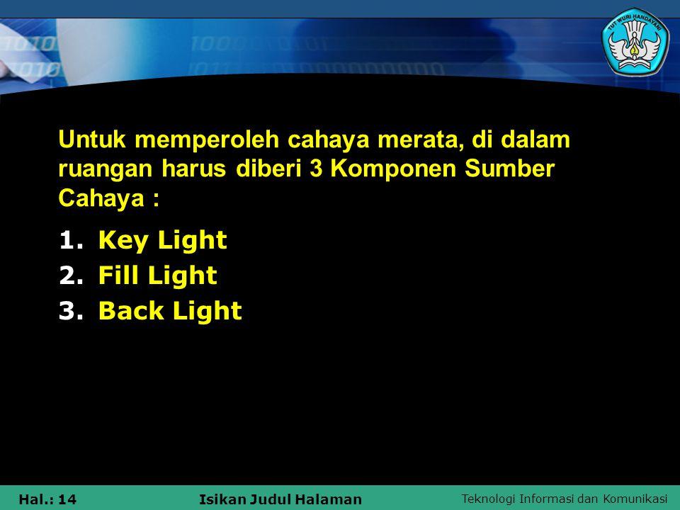 Teknologi Informasi dan Komunikasi Hal.: 14Isikan Judul Halaman Untuk memperoleh cahaya merata, di dalam ruangan harus diberi 3 Komponen Sumber Cahaya
