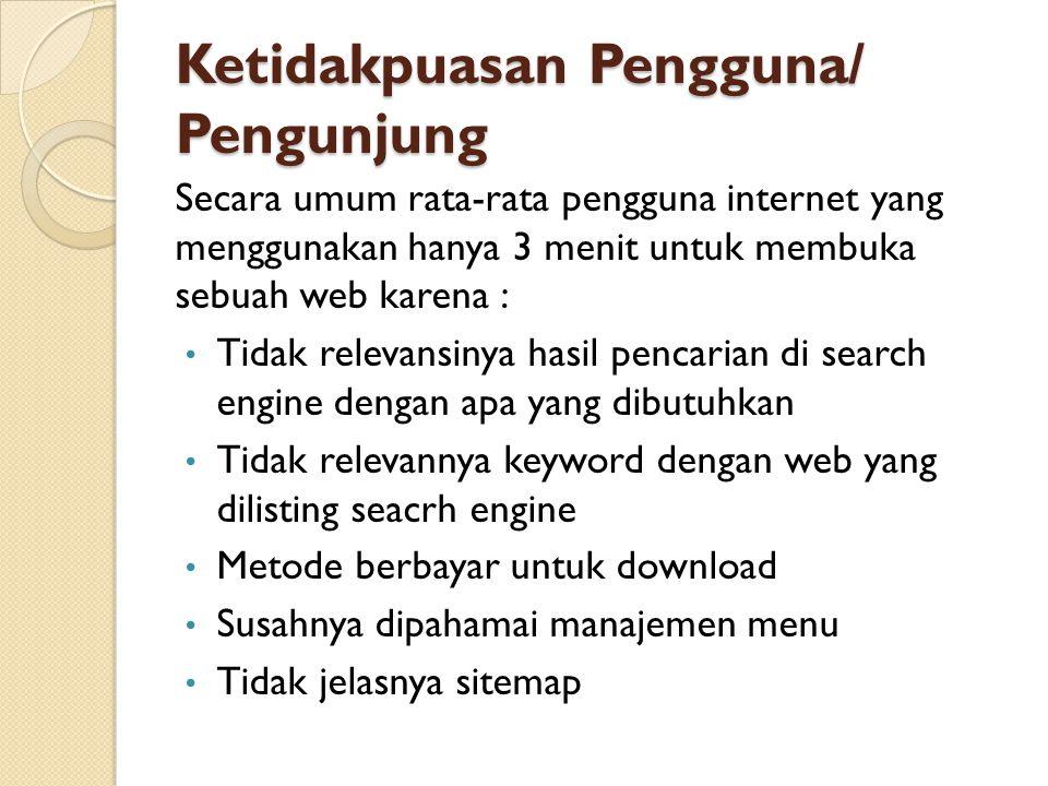 Ketidakpuasan Pengguna/ Pengunjung Secara umum rata-rata pengguna internet yang menggunakan hanya 3 menit untuk membuka sebuah web karena : • Tidak re