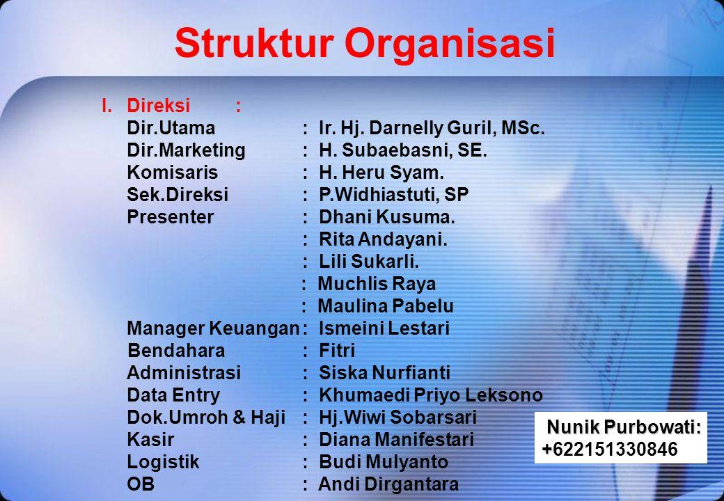 Management yang Solid H.Heru Anwar Syam Humas Nunik Purbowati: + Nunik Purbowati: +622151330846