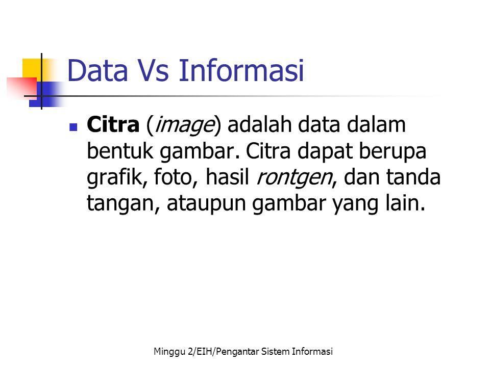 Data Vs Informasi  Citra (image) adalah data dalam bentuk gambar. Citra dapat berupa grafik, foto, hasil rontgen, dan tanda tangan, ataupun gambar ya