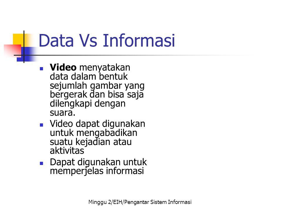 Data Vs Informasi  Video menyatakan data dalam bentuk sejumlah gambar yang bergerak dan bisa saja dilengkapi dengan suara.  Video dapat digunakan un