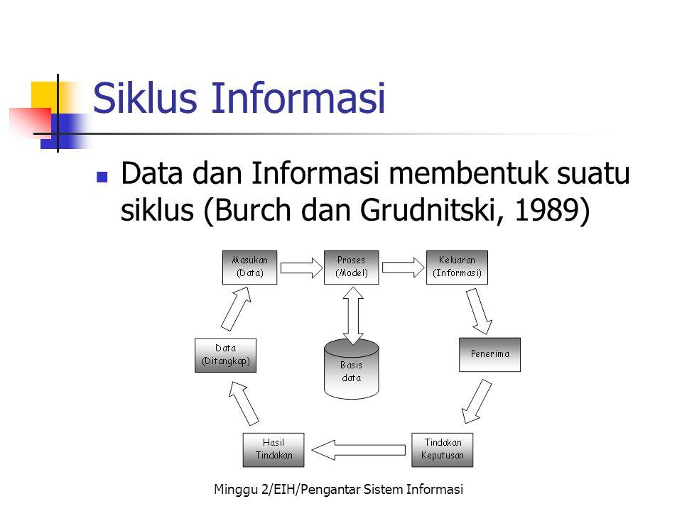 Siklus Informasi  Data dan Informasi membentuk suatu siklus (Burch dan Grudnitski, 1989) Minggu 2/EIH/Pengantar Sistem Informasi