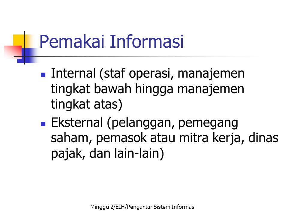 Pemakai Informasi  Internal (staf operasi, manajemen tingkat bawah hingga manajemen tingkat atas)  Eksternal (pelanggan, pemegang saham, pemasok ata