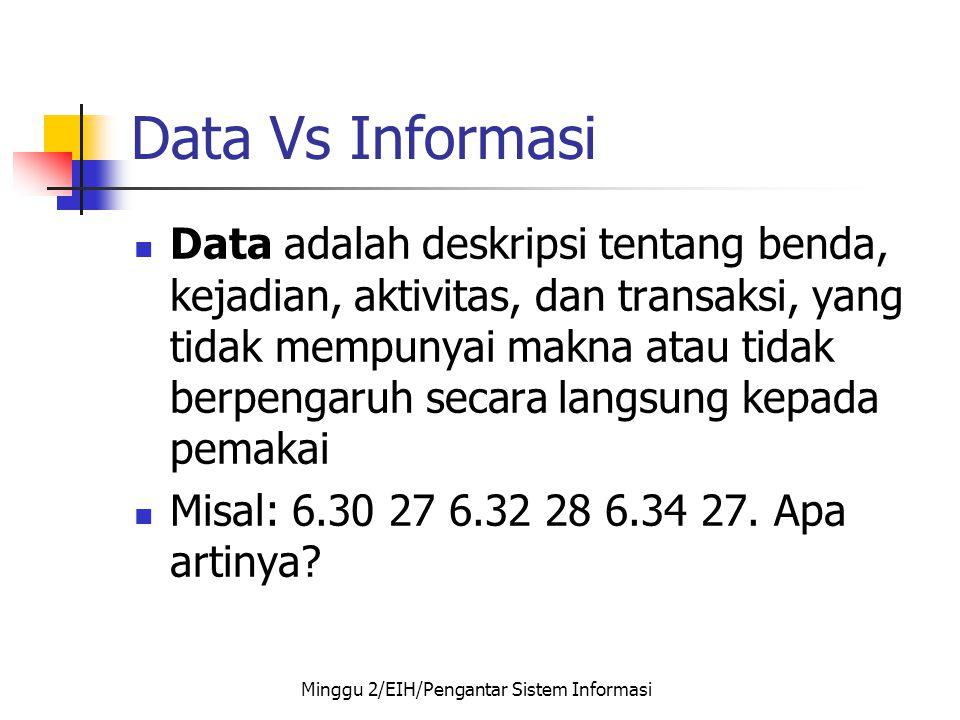 Data Vs Informasi  Data adalah deskripsi tentang benda, kejadian, aktivitas, dan transaksi, yang tidak mempunyai makna atau tidak berpengaruh secara