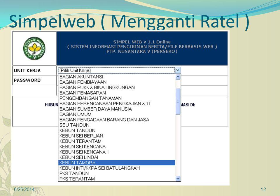 Simpelweb ( Mengganti Ratel ) 6/25/201412