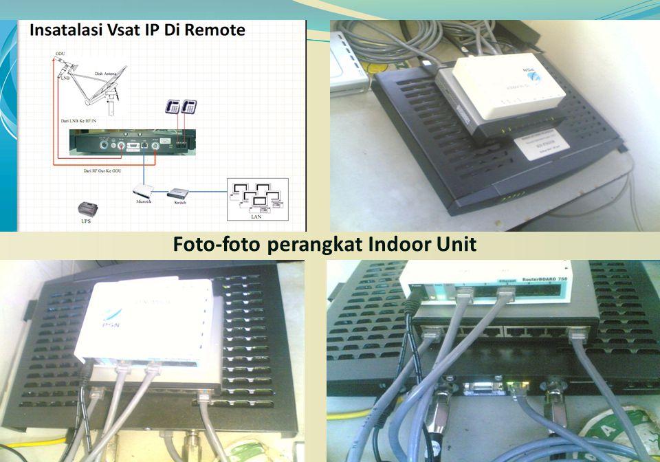 Foto-foto perangkat Indoor Unit