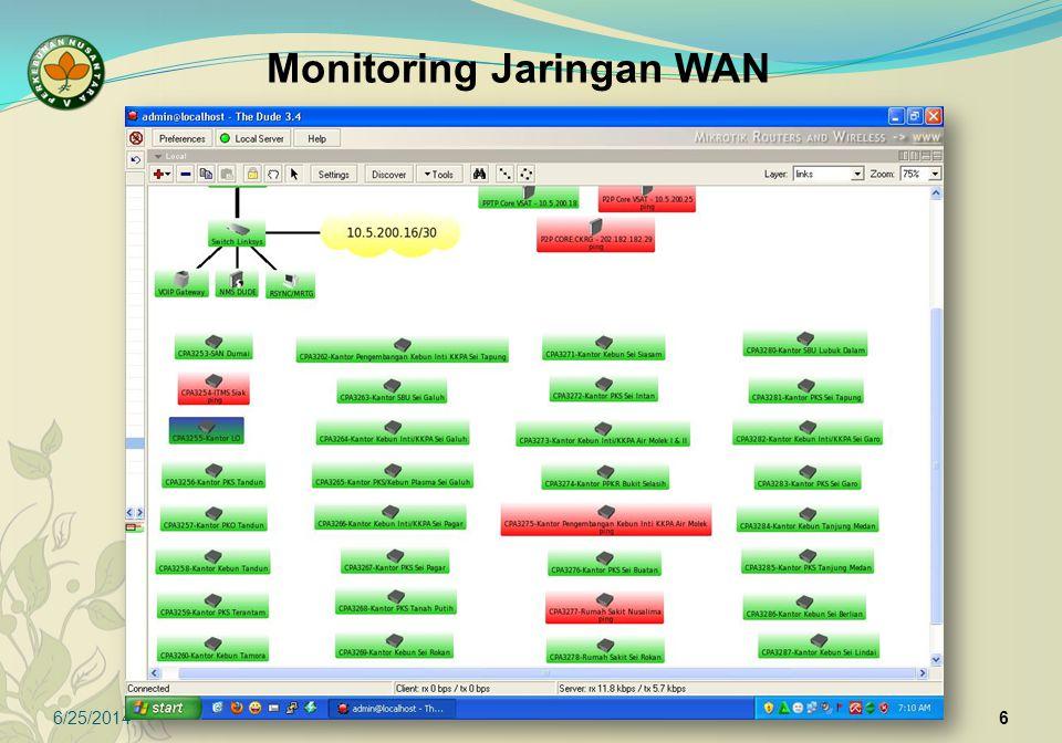 6 Monitoring Jaringan WAN 6/25/2014