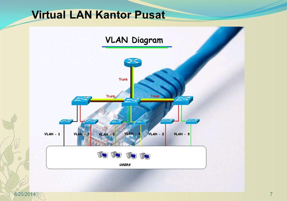 7 Virtual LAN Kantor Pusat