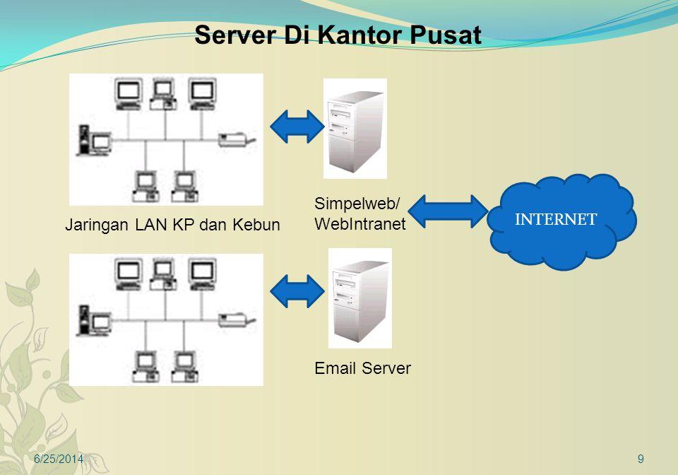 6/25/201410 Migrasi Ke PC Based Server Ke Blade Server