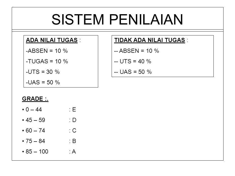 SISTEM PENILAIAN ADA NILAI TUGAS : -ABSEN = 10 % -TUGAS = 10 % -UTS = 30 % -UAS = 50 % TIDAK ADA NILAI TUGAS : -- ABSEN = 10 % -- UTS = 40 % -- UAS =