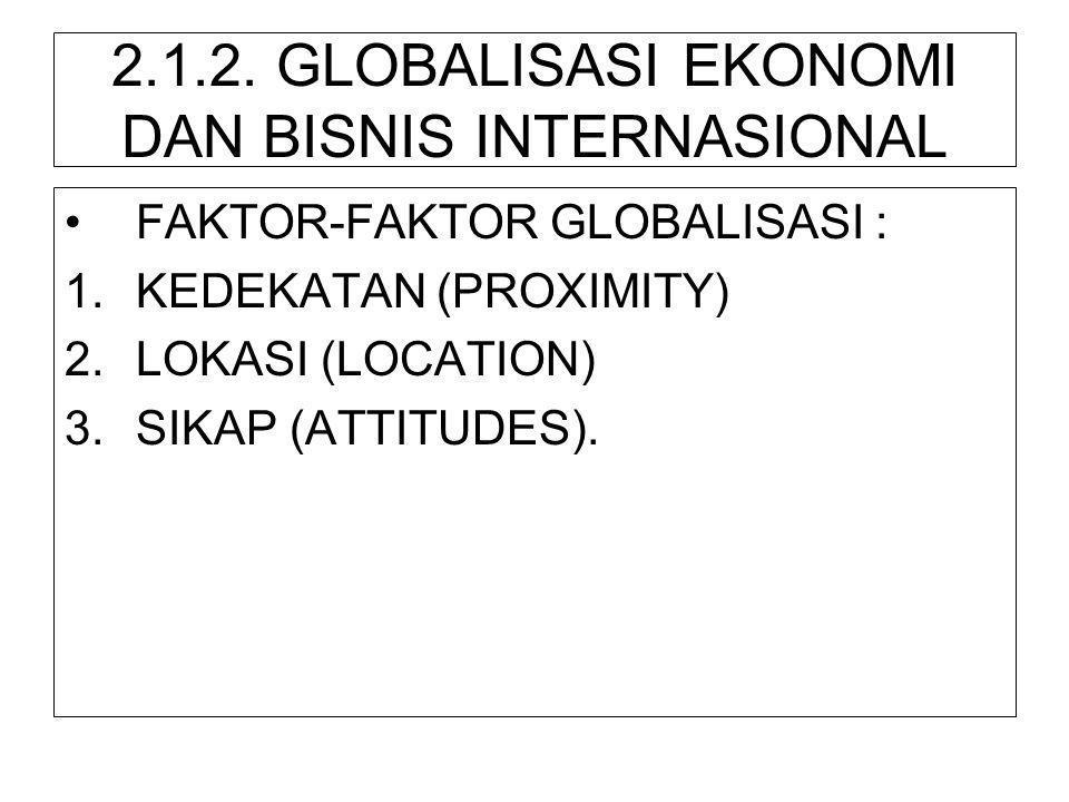 2.1.2. GLOBALISASI EKONOMI DAN BISNIS INTERNASIONAL •FAKTOR-FAKTOR GLOBALISASI : 1.KEDEKATAN (PROXIMITY) 2.LOKASI (LOCATION) 3.SIKAP (ATTITUDES).