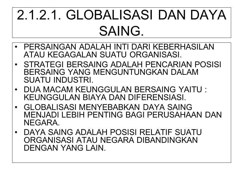 2.1.2.1. GLOBALISASI DAN DAYA SAING. •PERSAINGAN ADALAH INTI DARI KEBERHASILAN ATAU KEGAGALAN SUATU ORGANISASI. •STRATEGI BERSAING ADALAH PENCARIAN PO