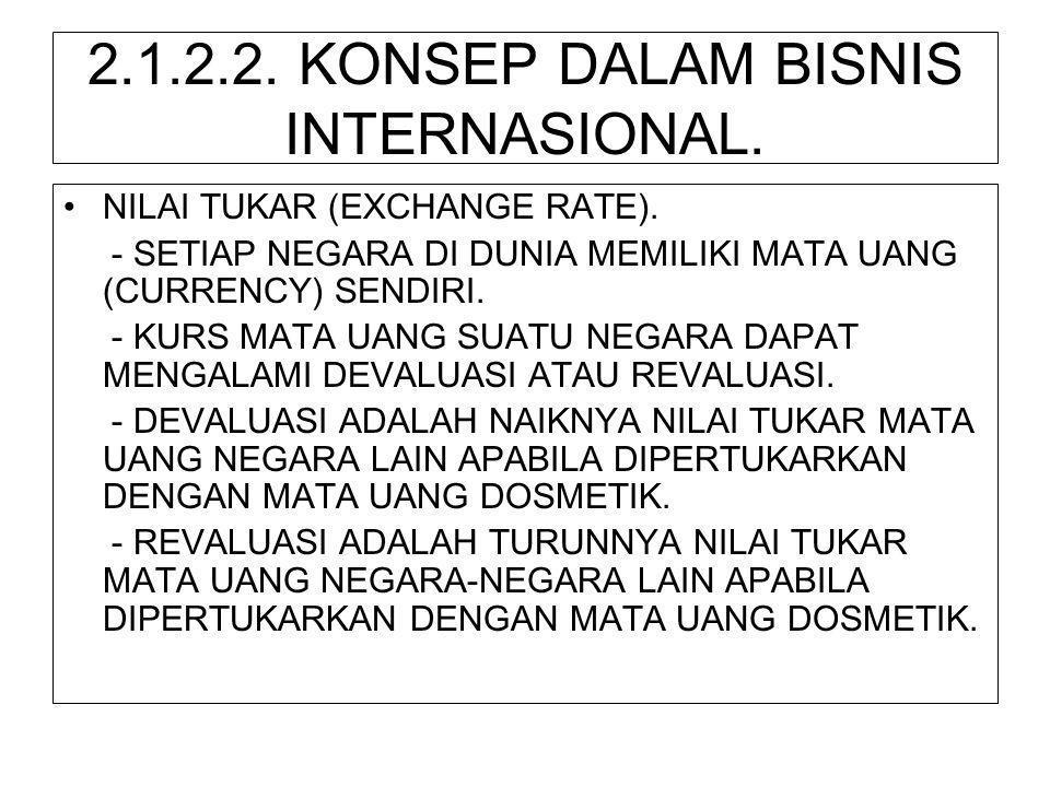2.1.2.2. KONSEP DALAM BISNIS INTERNASIONAL. •NILAI TUKAR (EXCHANGE RATE). - SETIAP NEGARA DI DUNIA MEMILIKI MATA UANG (CURRENCY) SENDIRI. - KURS MATA