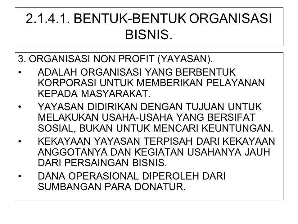 2.1.4.1. BENTUK-BENTUK ORGANISASI BISNIS. 3. ORGANISASI NON PROFIT (YAYASAN). •ADALAH ORGANISASI YANG BERBENTUK KORPORASI UNTUK MEMBERIKAN PELAYANAN K
