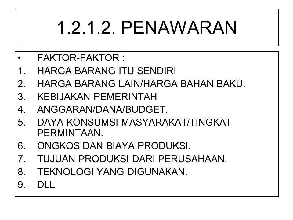 1.2.1.2. PENAWARAN •FAKTOR-FAKTOR : 1.HARGA BARANG ITU SENDIRI 2.HARGA BARANG LAIN/HARGA BAHAN BAKU. 3.KEBIJAKAN PEMERINTAH 4.ANGGARAN/DANA/BUDGET. 5.