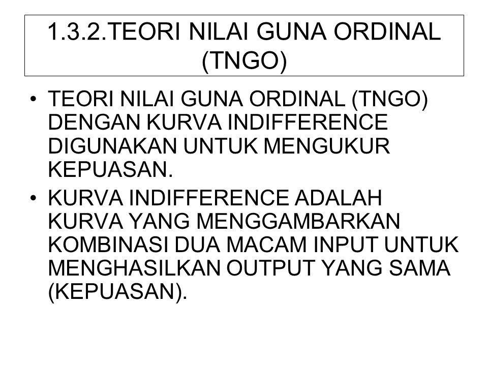 1.3.2.TEORI NILAI GUNA ORDINAL (TNGO) •TEORI NILAI GUNA ORDINAL (TNGO) DENGAN KURVA INDIFFERENCE DIGUNAKAN UNTUK MENGUKUR KEPUASAN. •KURVA INDIFFERENC