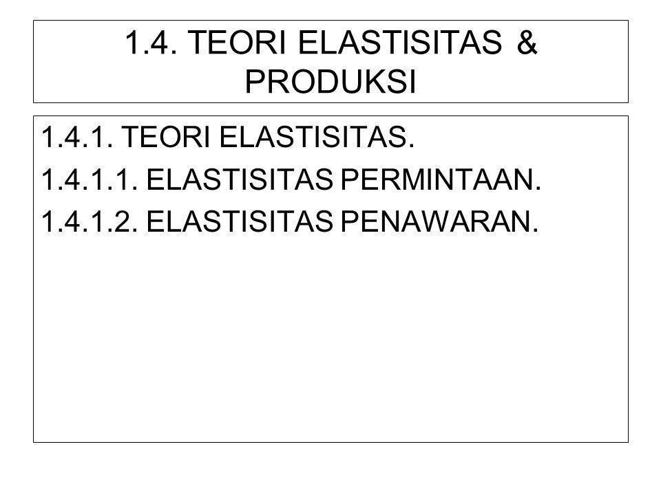 1.4. TEORI ELASTISITAS & PRODUKSI 1.4.1. TEORI ELASTISITAS. 1.4.1.1. ELASTISITAS PERMINTAAN. 1.4.1.2. ELASTISITAS PENAWARAN.