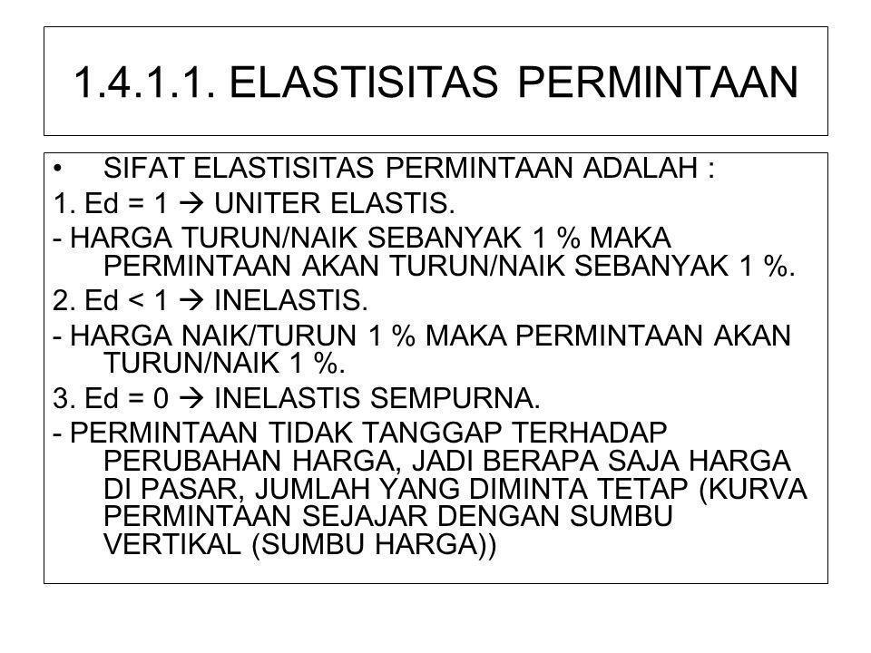 1.4.1.1. ELASTISITAS PERMINTAAN •SIFAT ELASTISITAS PERMINTAAN ADALAH : 1. Ed = 1  UNITER ELASTIS. - HARGA TURUN/NAIK SEBANYAK 1 % MAKA PERMINTAAN AKA