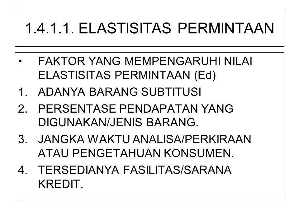1.4.1.1. ELASTISITAS PERMINTAAN •FAKTOR YANG MEMPENGARUHI NILAI ELASTISITAS PERMINTAAN (Ed) 1.ADANYA BARANG SUBTITUSI 2.PERSENTASE PENDAPATAN YANG DIG