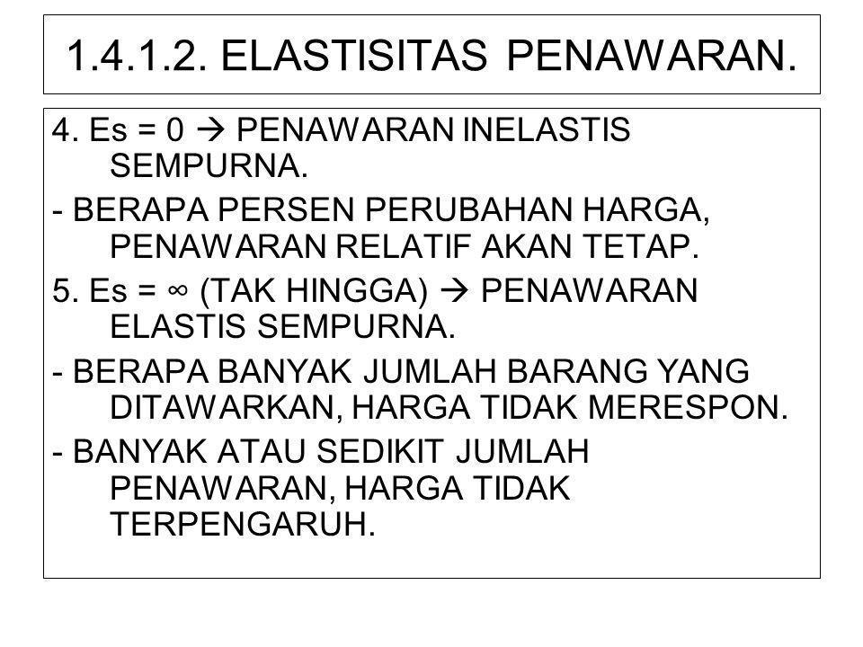 1.4.1.2. ELASTISITAS PENAWARAN. 4. Es = 0  PENAWARAN INELASTIS SEMPURNA. - BERAPA PERSEN PERUBAHAN HARGA, PENAWARAN RELATIF AKAN TETAP. 5. Es = ∞ (TA