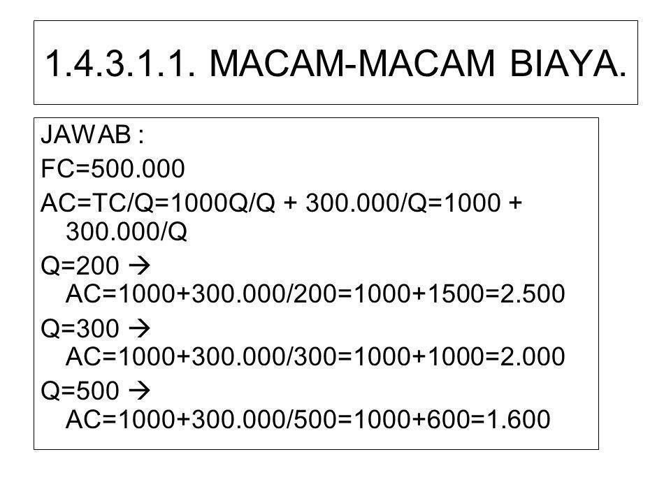 1.4.3.1.1. MACAM-MACAM BIAYA. JAWAB : FC=500.000 AC=TC/Q=1000Q/Q + 300.000/Q=1000 + 300.000/Q Q=200  AC=1000+300.000/200=1000+1500=2.500 Q=300  AC=1