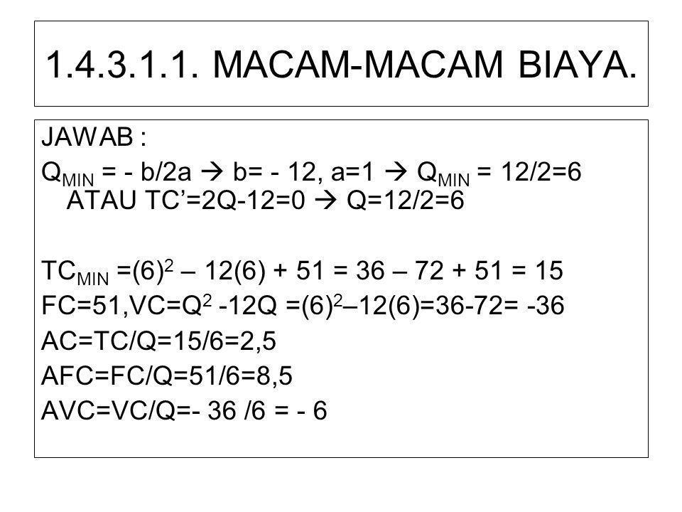 1.4.3.1.1. MACAM-MACAM BIAYA. JAWAB : Q MIN = - b/2a  b= - 12, a=1  Q MIN = 12/2=6 ATAU TC'=2Q-12=0  Q=12/2=6 TC MIN =(6) 2 – 12(6) + 51 = 36 – 72