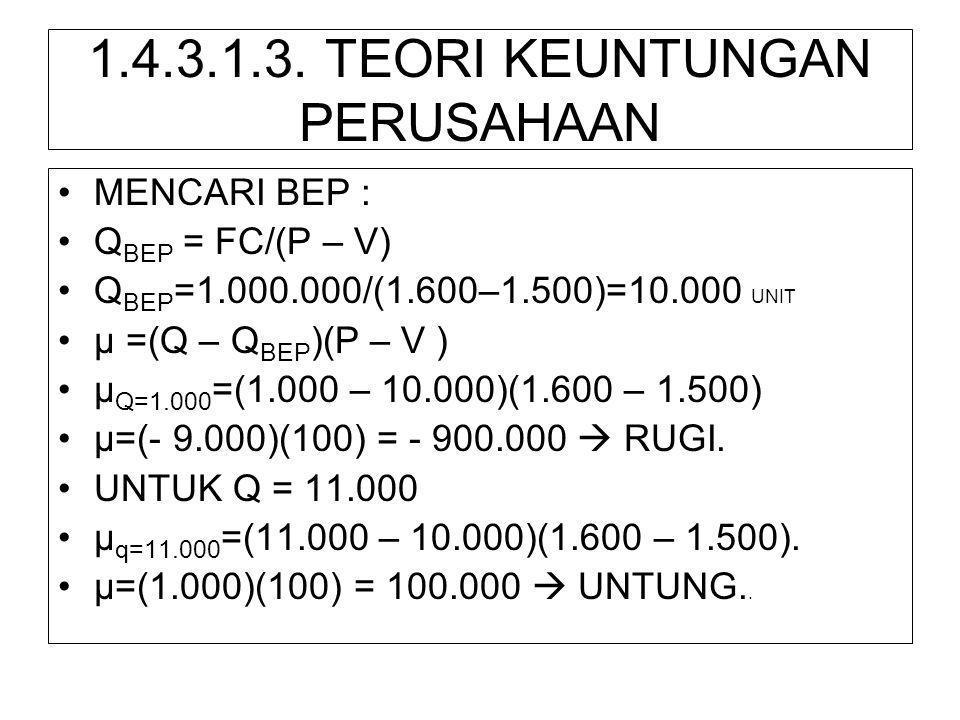 1.4.3.1.3. TEORI KEUNTUNGAN PERUSAHAAN •MENCARI BEP : •Q BEP = FC/(P – V) •Q BEP =1.000.000/(1.600–1.500)=10.000 UNIT •µ =(Q – Q BEP )(P – V ) •µ Q=1.