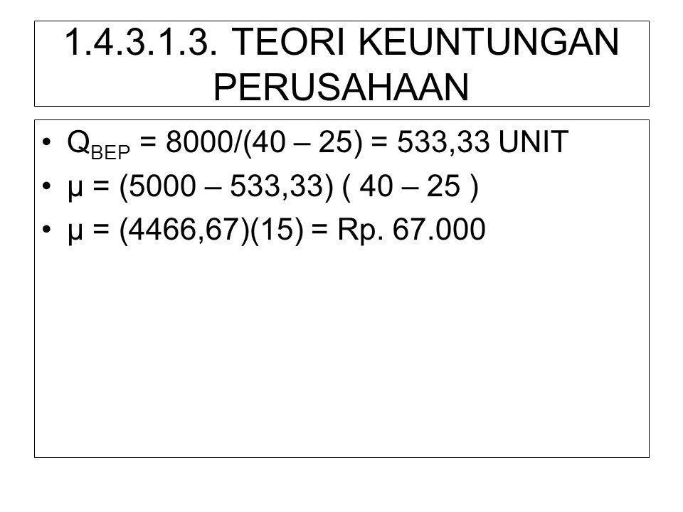 1.4.3.1.3. TEORI KEUNTUNGAN PERUSAHAAN •Q BEP = 8000/(40 – 25) = 533,33 UNIT •µ = (5000 – 533,33) ( 40 – 25 ) •µ = (4466,67)(15) = Rp. 67.000