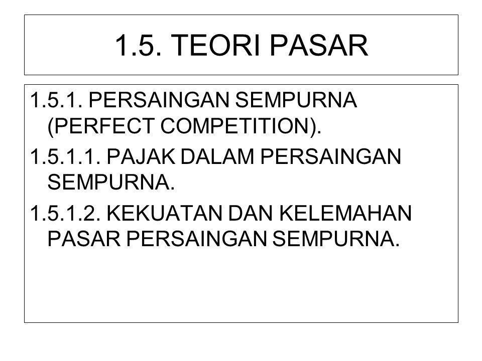 1.5. TEORI PASAR 1.5.1. PERSAINGAN SEMPURNA (PERFECT COMPETITION). 1.5.1.1. PAJAK DALAM PERSAINGAN SEMPURNA. 1.5.1.2. KEKUATAN DAN KELEMAHAN PASAR PER
