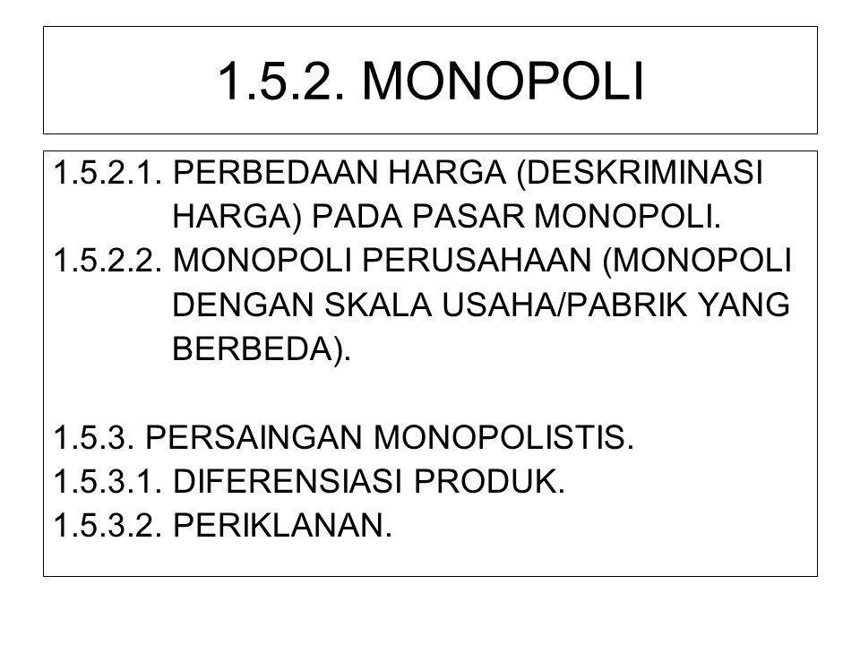 1.5.2. MONOPOLI 1.5.2.1. PERBEDAAN HARGA (DESKRIMINASI HARGA) PADA PASAR MONOPOLI. 1.5.2.2. MONOPOLI PERUSAHAAN (MONOPOLI DENGAN SKALA USAHA/PABRIK YA
