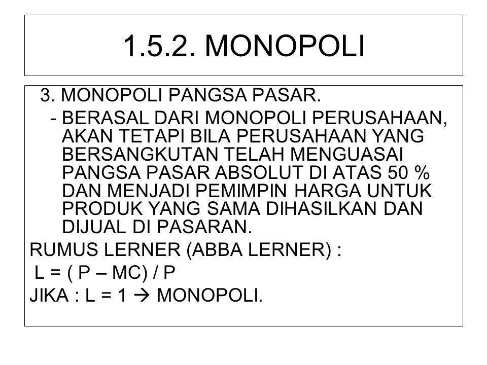 1.5.2. MONOPOLI 3. MONOPOLI PANGSA PASAR. - BERASAL DARI MONOPOLI PERUSAHAAN, AKAN TETAPI BILA PERUSAHAAN YANG BERSANGKUTAN TELAH MENGUASAI PANGSA PAS