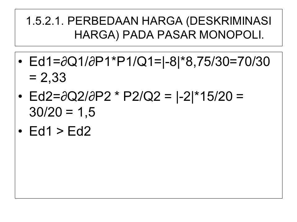 1.5.2.1. PERBEDAAN HARGA (DESKRIMINASI HARGA) PADA PASAR MONOPOLI. •Ed1=∂Q1/∂P1*P1/Q1=|-8|*8,75/30=70/30 = 2,33 •Ed2=∂Q2/∂P2 * P2/Q2 = |-2|*15/20 = 30