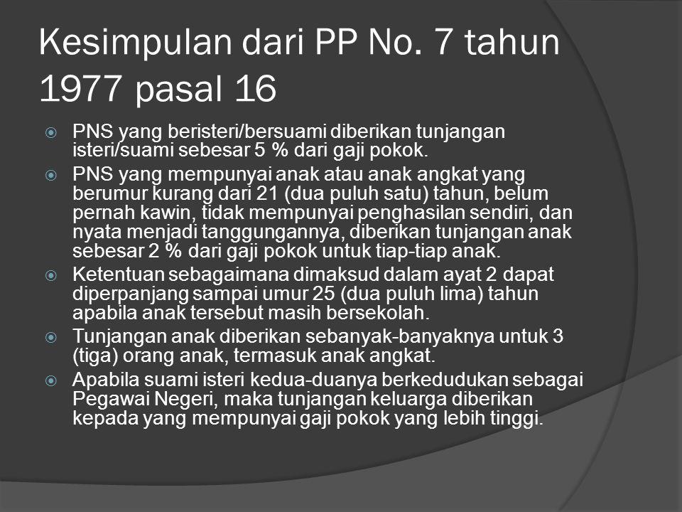 Kesimpulan dari PP No. 7 tahun 1977 pasal 16  PNS yang beristeri/bersuami diberikan tunjangan isteri/suami sebesar 5 % dari gaji pokok.  PNS yang me