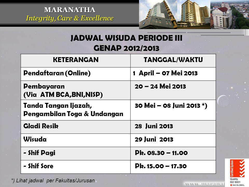 MARANATHA JADWAL WISUDA PERIODE III GENAP 2012/2013 KETERANGANTANGGAL/WAKTU Pendaftaran (Online)1 April – 07 Mei 2013 Pembayaran (Via ATM BCA,BNI,NISP
