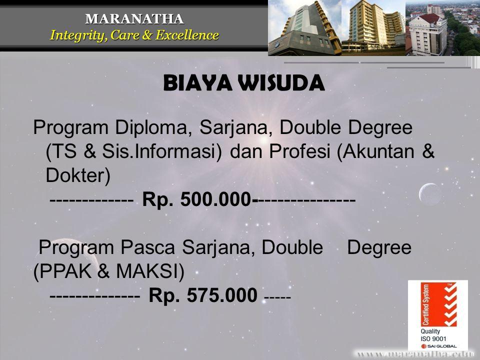 MARANATHA Integrity, Care & Excellence BIAYA WISUDA Program Diploma, Sarjana, Double Degree (TS & Sis.Informasi) dan Profesi (Akuntan & Dokter) ------