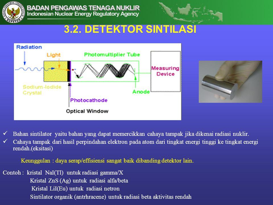 3.2. DETEKTOR SINTILASI  Bahan sintilator yaitu bahan yang dapat memercikkan cahaya tampak jika dikenai radiasi nuklir.  Cahaya tampak dari hasil pe